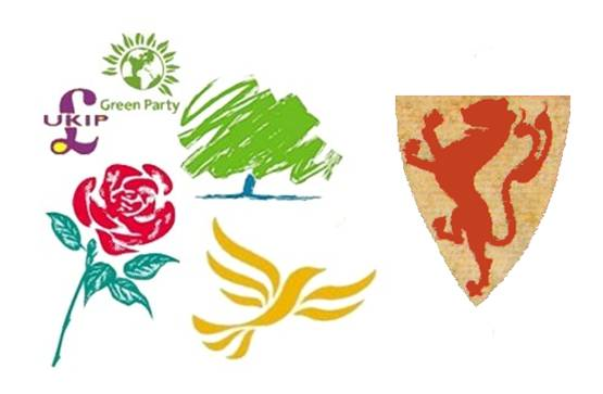 English political parties