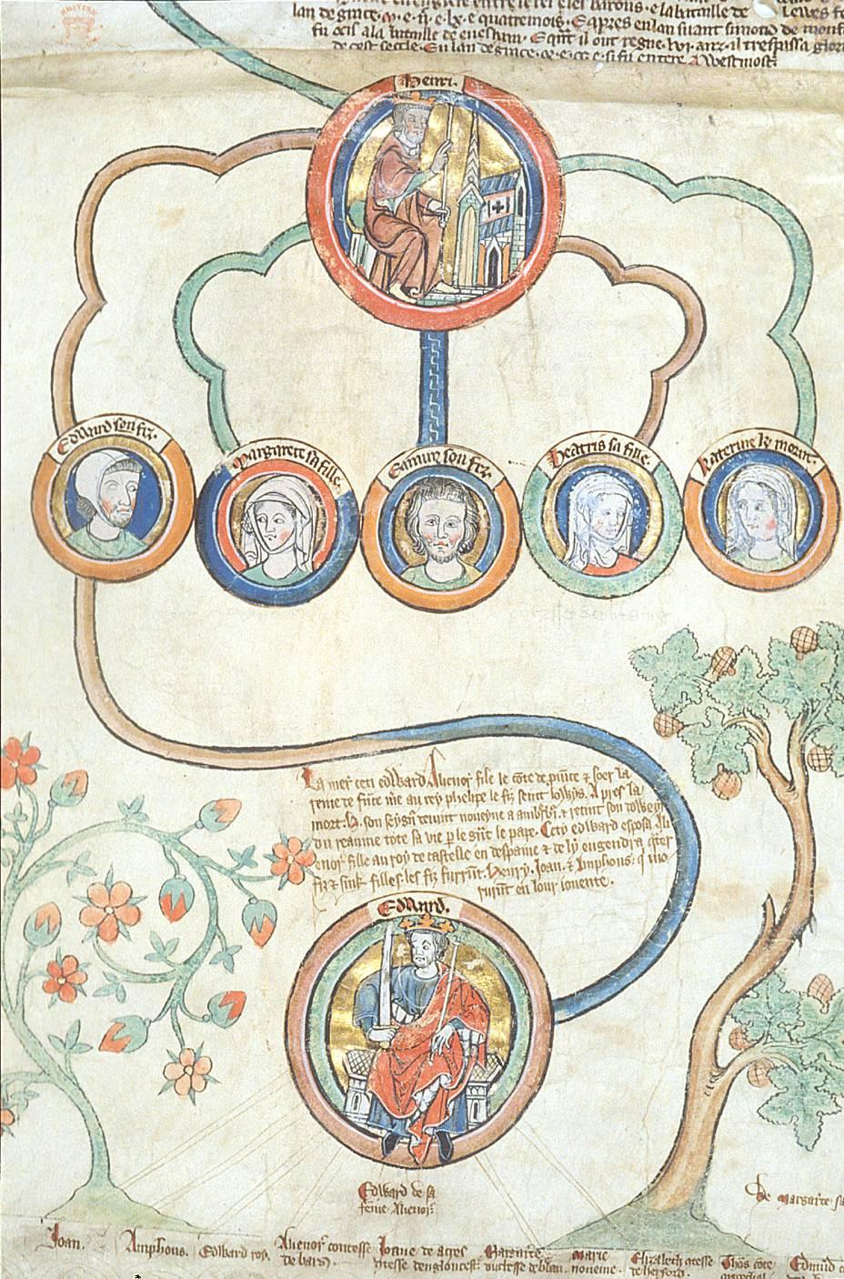 Royal Membrane showing Henry III, Edward I and Edward II